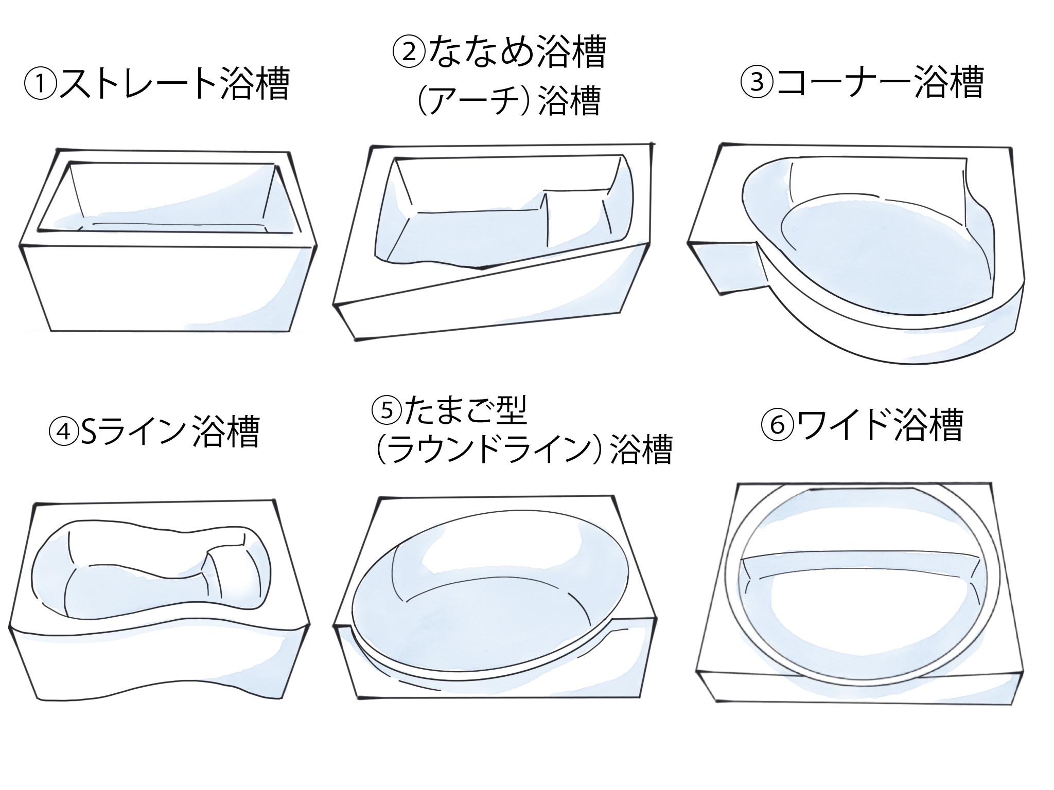 浴槽の種類|千葉 内装・リフォーム